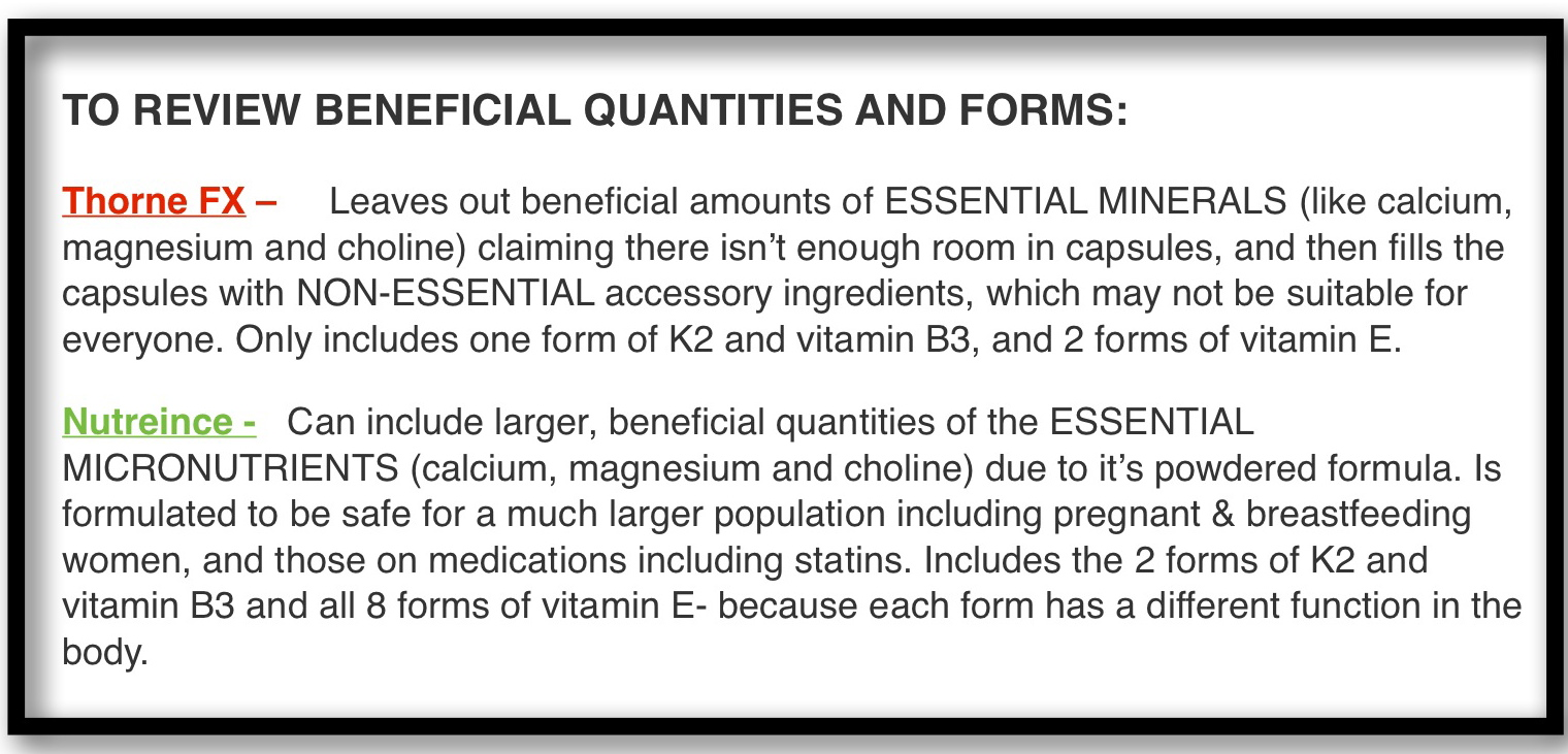 Micronutrient Masterclass How To Compare 2 Multivitamins Using The