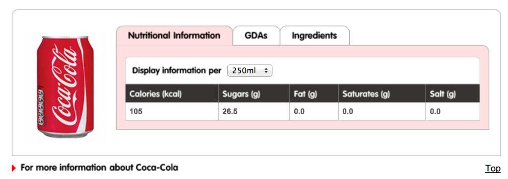 New sugar recommendations for adults